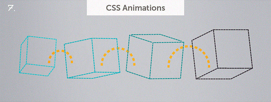 Top-10-Web-Design-Topics-of-2014-CSS-Animations